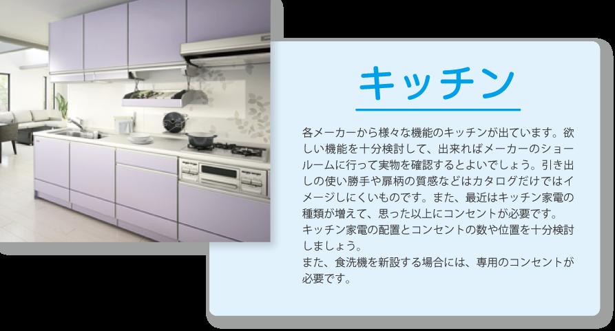 キッチンのリフォーム。